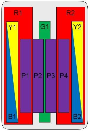 22-Port Antenna - 2L5H + 3.5G TDD / 2.0 m