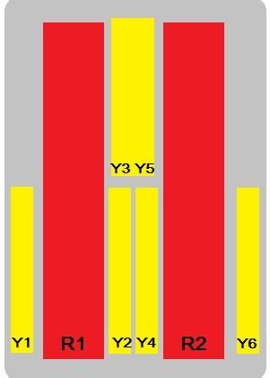 16-Port Antenna - 2L4H 65° Beams + 33° Twin Beams / 2.0 m